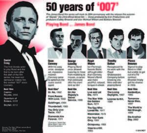 Film society honors James Bond legacy