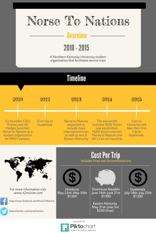Untitled Infographic (5)