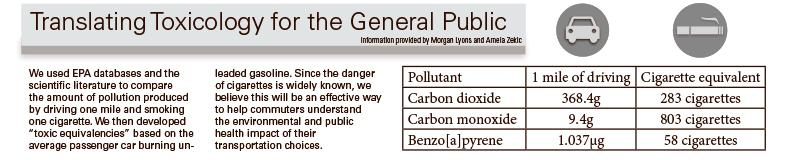 Information provided by Morgan Lyons and Arnela Zekic.