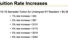 Budget to cause tuition increases