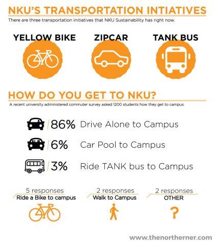 transportation-intitiatve
