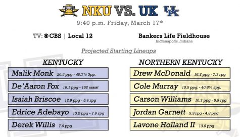 WATCH: Get ready for the big game: NKU vs. UK