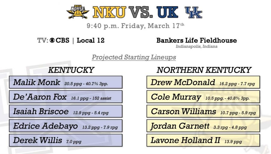 WATCH%3A+Get+ready+for+the+big+game%3A+NKU+vs.+UK
