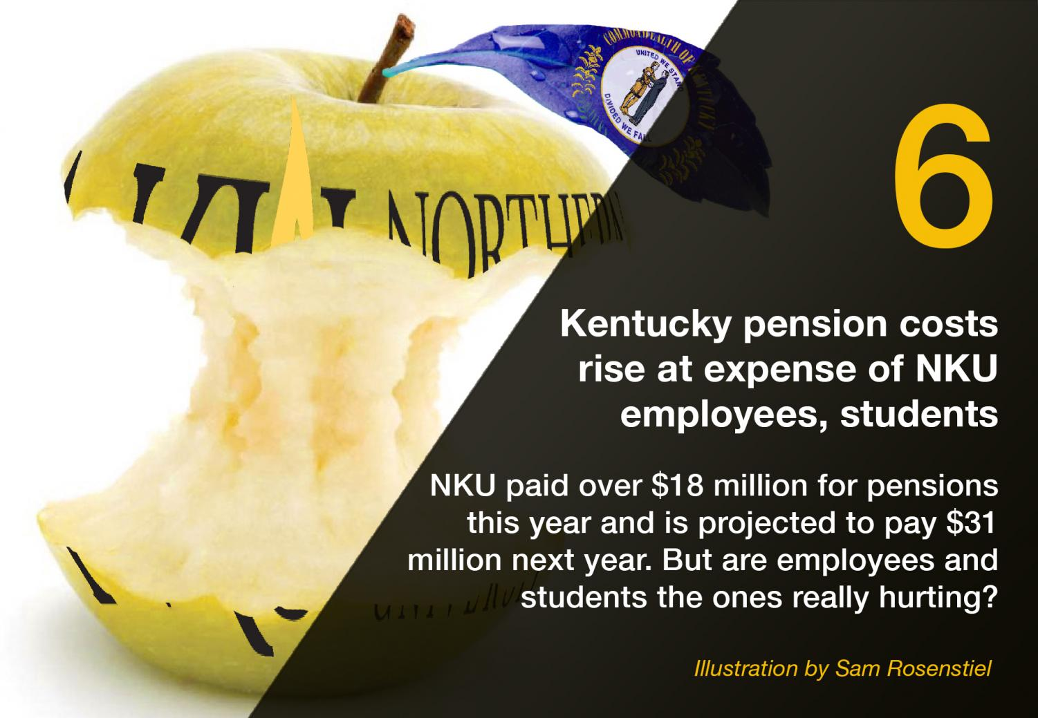 NKU+paid+over+%2418+million+for+pensions+this+year+and+is+projected+to+pay+%2431+million+next+year.+But+are+employees+and+students+the+ones+really+hurting%3F