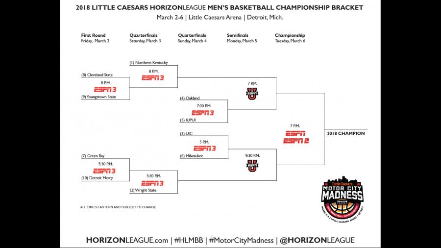 2018 Horizon Leagues Mens Basketball Bracket