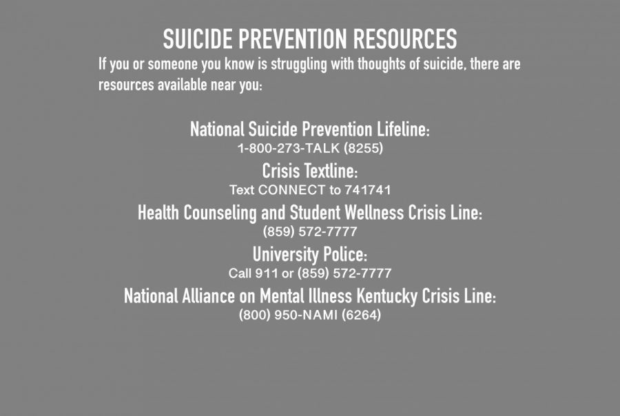Resources to prevent suicide.