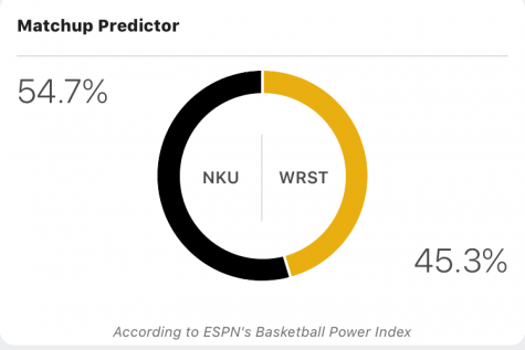 ESPNs Basketball Power Index predicts Fridays matchup against Wright State will be close, with the Norse narrowly ahead.