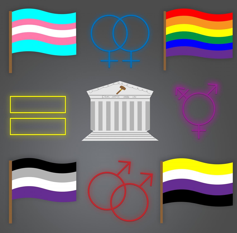 LGBTQ History Month: pride, visibility