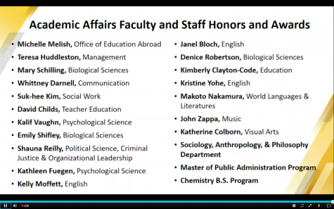 A list of the names of those faculty and staff members who received an honorary award in April.
